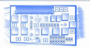 Saturn Astra 2008 Fuse Box  Block Circuit Breaker Diagram