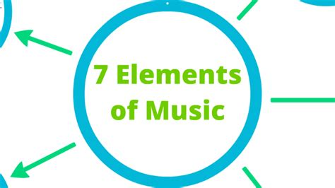 If you are studying music in ks3 then one of the topics you'll learn about is the fundamental elements that. Elements Of Music Worksheet - Nidecmege