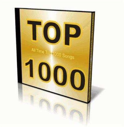 Herunterladen top 1000 songs - tnetconta