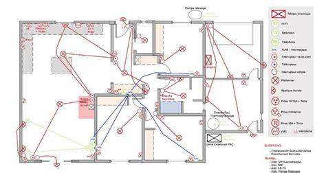 cuisine pratique et fonctionnelle réseau électrique de container habitable mesures importantes