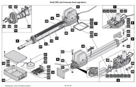sommer torantriebe ersatzteile sommer torantriebe handsender steuerungen g 252 nstig kaufen nothnagel berlin zaunbriefkasten
