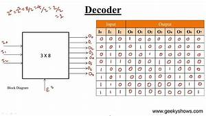 Design 3 X 8 Decoder  Hindi