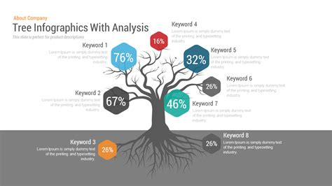 tree infographics  analysis powerpoint template