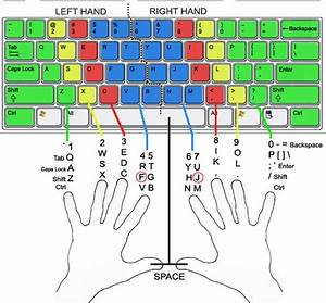 Wiring Diagram Color Key
