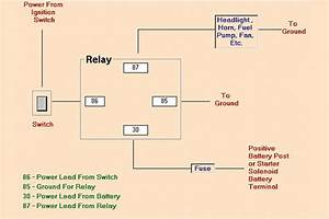 Dayton Pump Relay Wiring Diagram