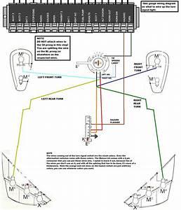 Diagram  2002 Jeep Wrangler Turn Signal Wiring Diagrams