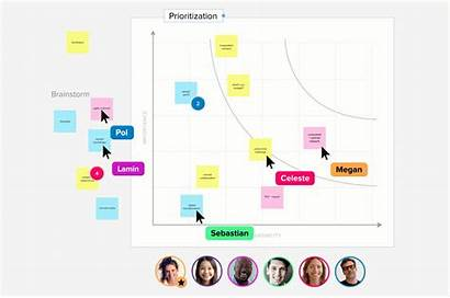 Mural Workspace Collaboration Visual Marketing Notes Strategie