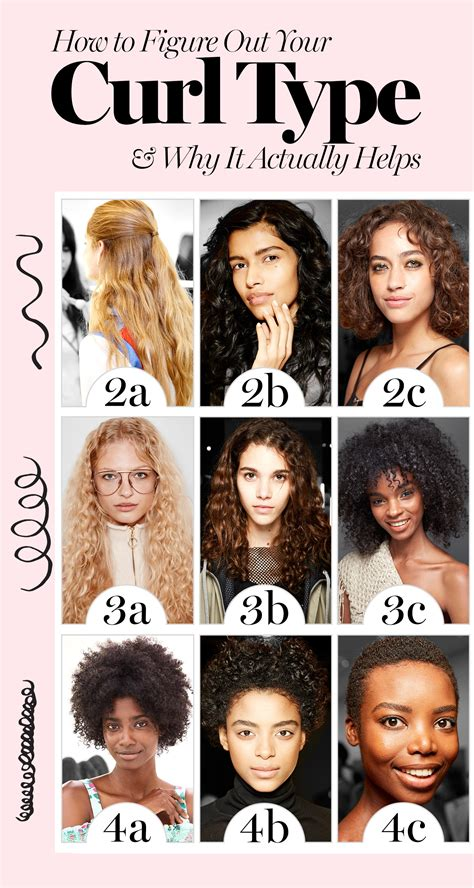 figure   curly hair type