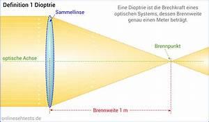 Lichtbrechung Berechnen : dioptrie ~ Themetempest.com Abrechnung