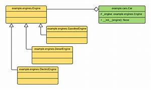 Dependency Injector 3 11 3   Python Package Index