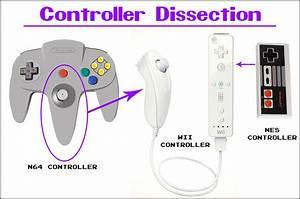 Nintendo Evolution Consoles   www.pixshark.com - Images ...