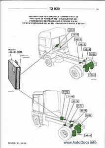 Renault Premium Repair Manual Repair Manual Order  U0026 Download