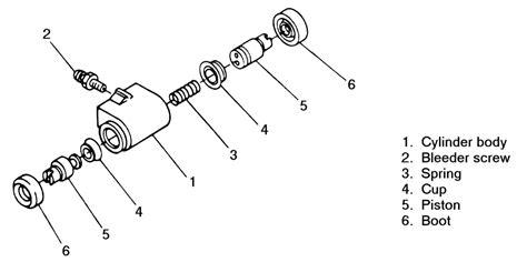 repair guides rear drum brakes wheel cylinders