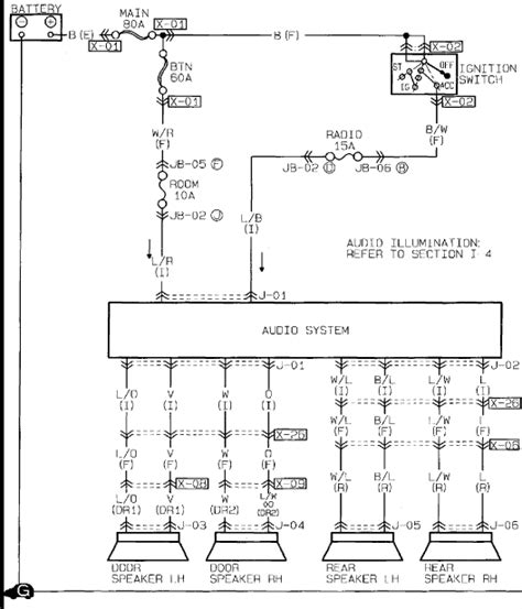What The Audio Wiring Diagram For Mazda Protege