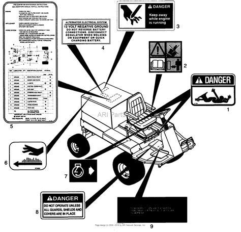 kubota zd manual auto electrical wiring diagram