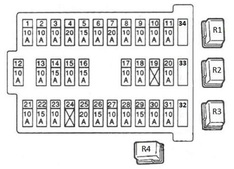 nissan almera fuse box diagram wiring diagram with nissan almera 2000 2006 fuse box diagram auto genius