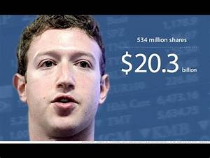 How To Become Richest Person In The World – Make At Least ...