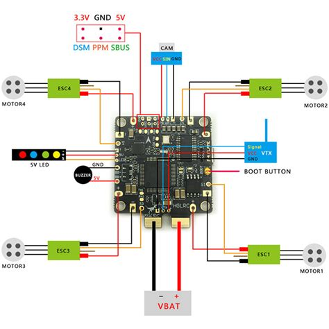 Cx20 Quadcopter Wiring Diagram by Hglrc F4 Manual Fpv Drones