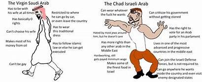 Chad Virgin Vs Arab Israeli Saudi Where