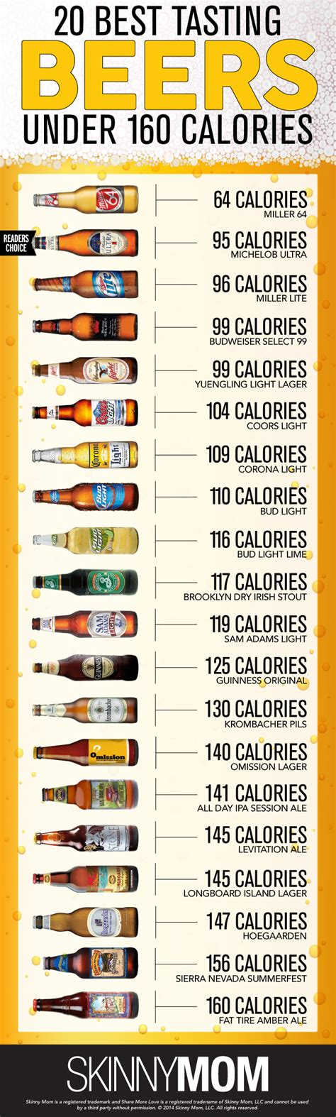 what light beer has the highest alcohol content touchdown 11 light beers that score big in taste