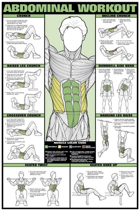 lean  fit lads abdominal workout