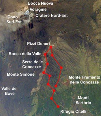 SwissEduc - Stromboli online - Ätna: Eine Herbstexkursion
