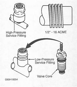 I Need To Locate The Low Pressure Port Of The Ac Sustem In My 1998 Toyota Land Cruiser In Order
