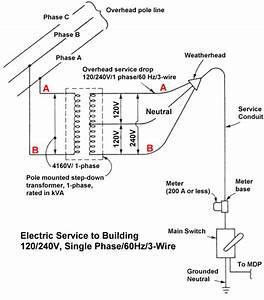 Wiring Manual Pdf  120 To 240 V Single Phase Wiring Diagram