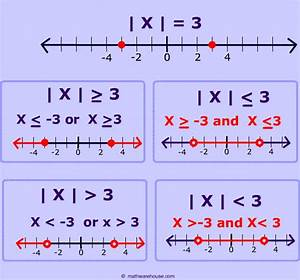 Pictures of inequalities. free images that you can ...