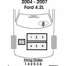 2005 Ford Freestar Firing Order