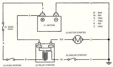 wiring diagram sepeda motor honda grand jeffdoedesign