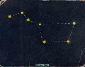Star Constellations Big Dipper
