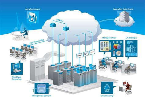 The Best Web Hosting Service Dedicated Servers  Techno Faq. Rubbermaid Trash Containers Self Harm Cuts. College Station Movers Laser Barcode Scanners. Html Email Design Software Mt Union College. Best Anti Aging Cream For Women In Their 40s. Steps To Be A Nurse Practitioner. Social Network Marketing Company. Product Development Survey St Louis Ad Agency. Best Phone From Verizon Website Store Builder