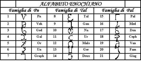 quante lettere ci sono nell alfabeto italiano enochiano