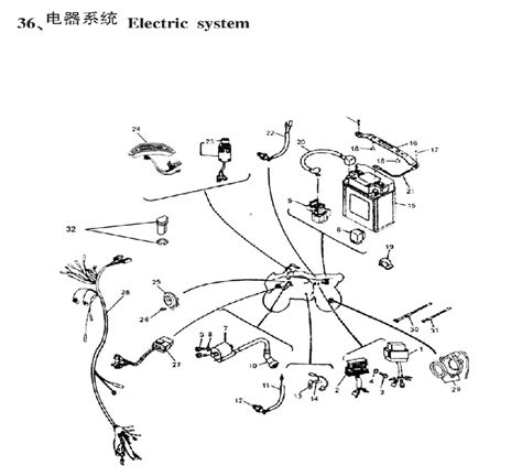 diagrams wiring zongshen atv wiring diagram best free