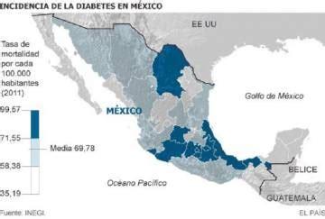 mundial diabetes la epidemia global  azota