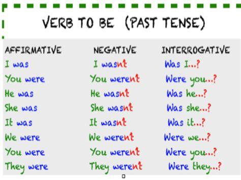 verb  simple  tense aulas de ingles aulas