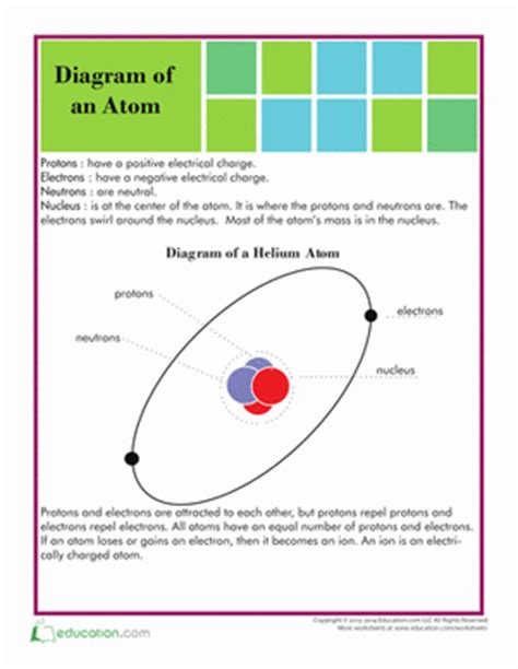 Structure Of An Atom  Worksheet Educationcom