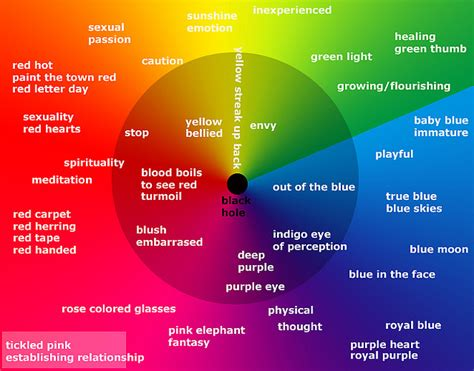 how colors affect you post does color affect mood antonia a martinez