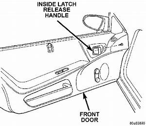 How Do I Remove The Drivers Side Door Panel Of My 1997