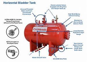 Bladder Tanks