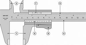 Vernier Caliper  U0914 U0930 Micrometer  U0915 U094d U092f U093e  U0939 U094b U0924 U093e  U0939 U0948