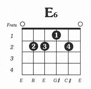 E6 Guitar Chord