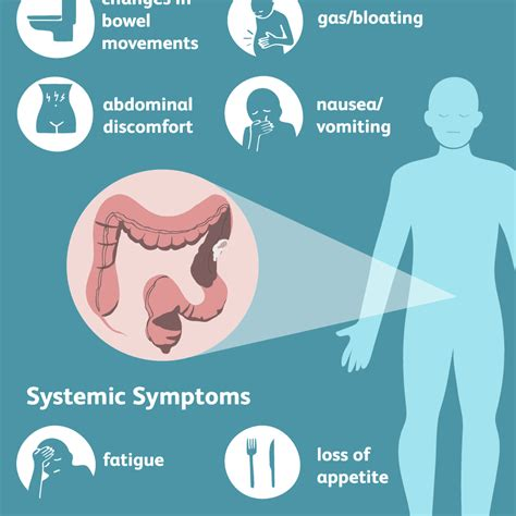 Thin Stools Gas Bloating - colon cancer signs symptoms and complications