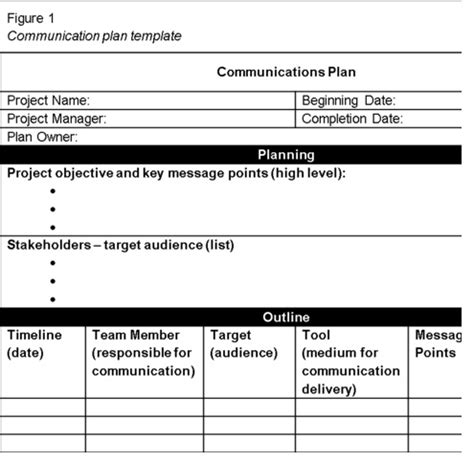 Project Communication Plan Template by Get Project Communication Plan Template Spreadsheet
