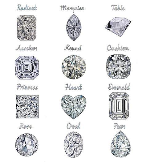 choose  diamond cuts   engagement ring