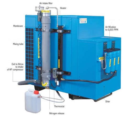 air breathing compressors demenex plant and equipment hire