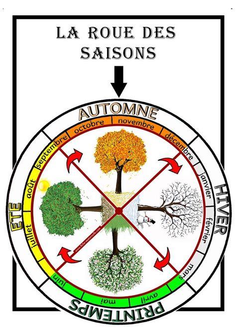 foto de la roue des saisons à découper et colorier (avec images