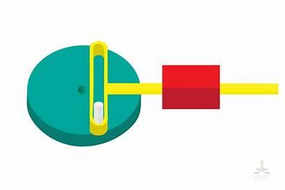 Yoke Scotch Animation Mechanism Autonomous Fig Pothole