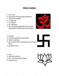 Hindu Symbols | Hindu Symbols - ClassNet | Buddha ...